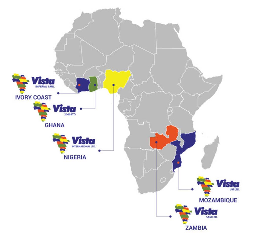 Vista Africa – Holdings